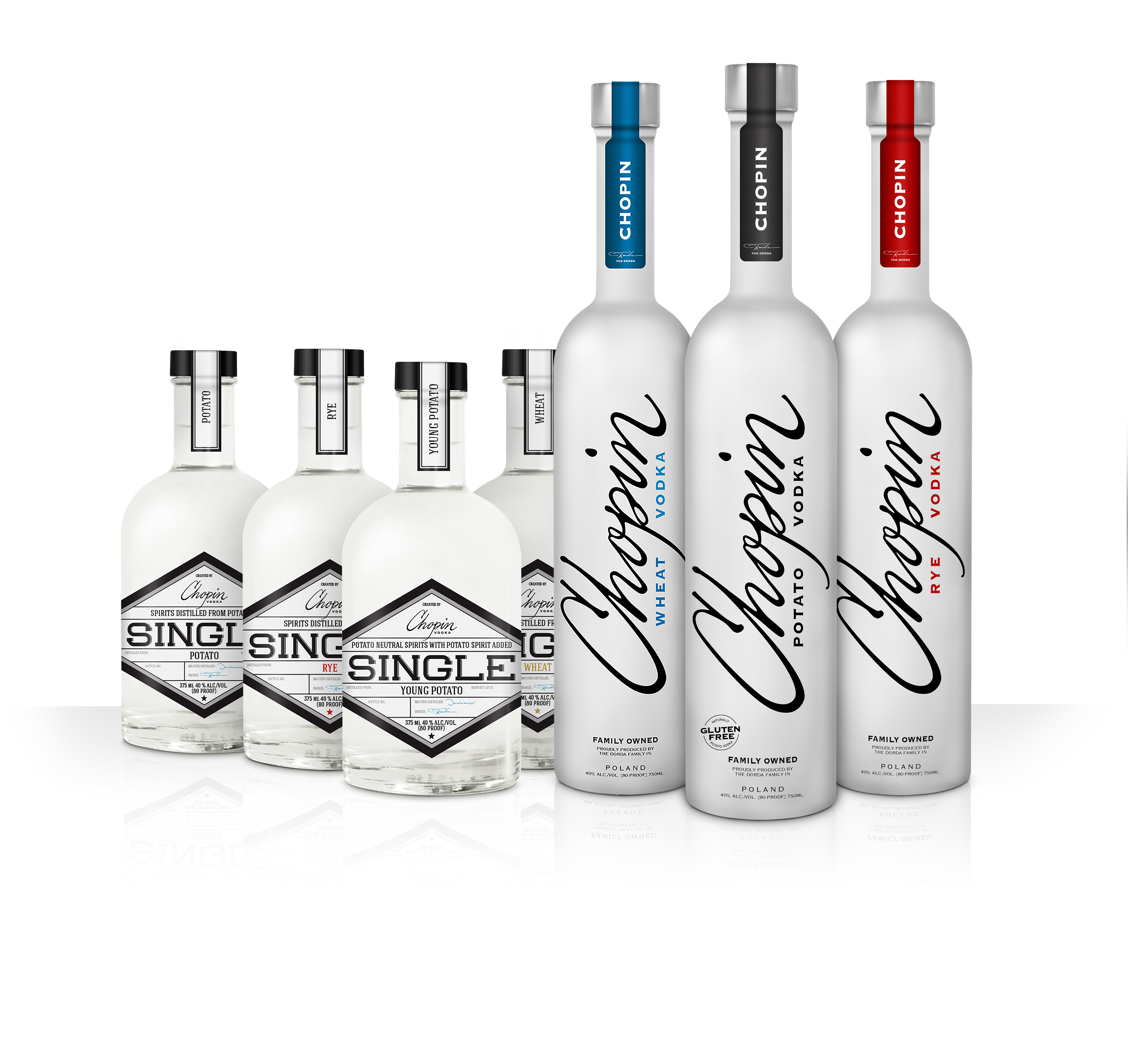 Vodkas with Singles